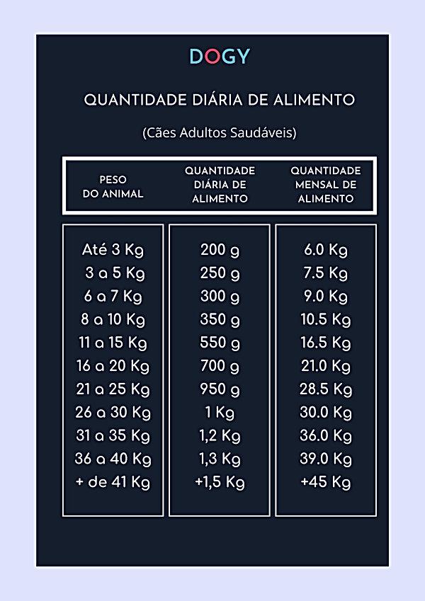 Azul Tabela de Prós e Contras Cartaz (9)