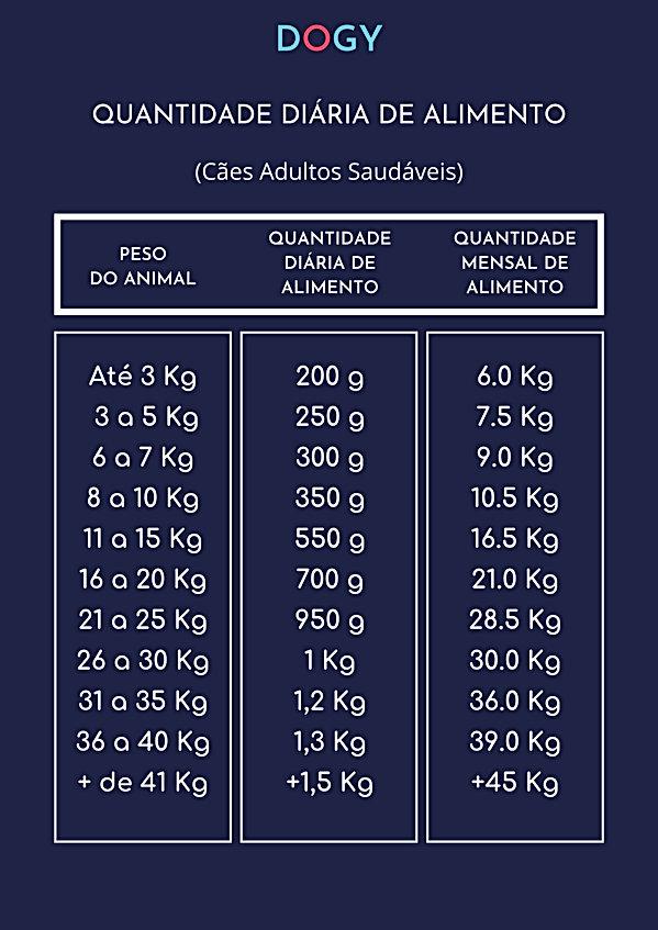 Azul Tabela de Prós e Contras Cartaz (2)