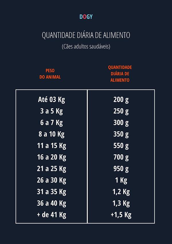 Azul Tabela de Prós e Contras Cartaz.jpg