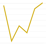 Down-and-up-graph.png