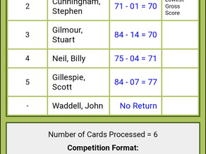 Wednesday 9/18 hole medal results