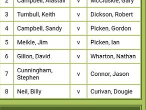 Club Championship draw 1st class