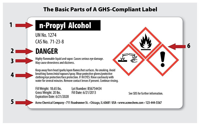 GHS Compliant Label Example