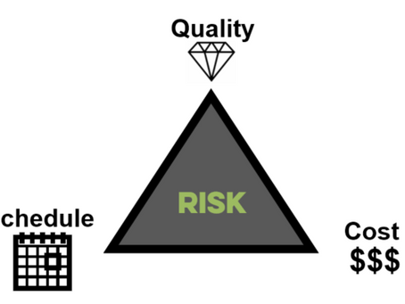 The Value of Quality