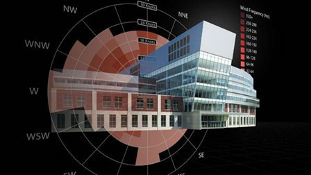 Mind the Gap: Getting Smart with the Building Energy Model