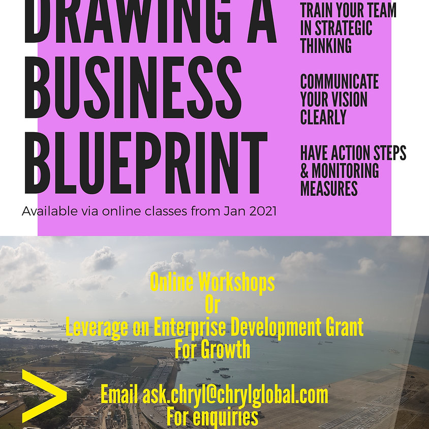 Drawing a Business Blueprint