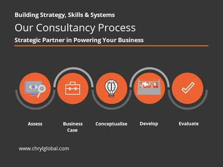 Our Consultancy Process