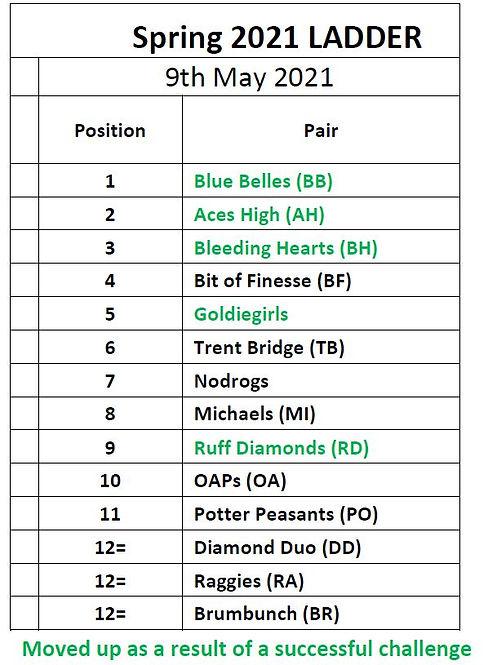 9-5 table.JPG