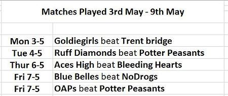 Results 9-5.jpg