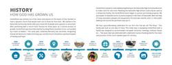 CenterPoint 2018 Final Brochure NEW JPG3