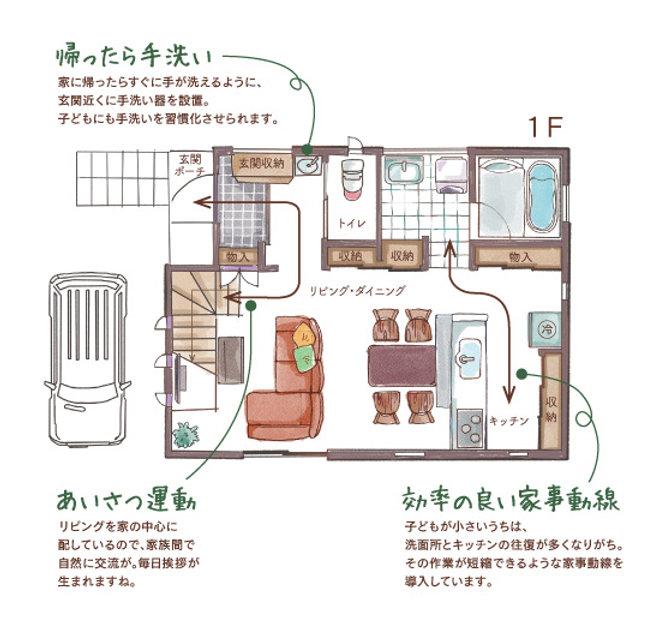 武田工務店-間取り1F_背景白.jpg