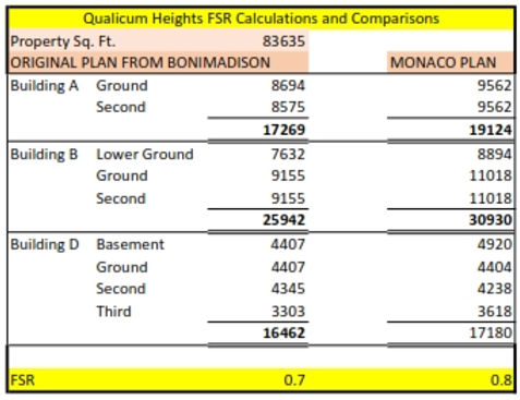 FSR Calculations and Comps_001.jpg