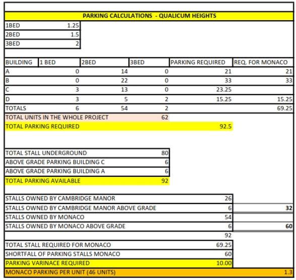 PARKING FORMULA DECEMBER 1 2020 CROPPED_