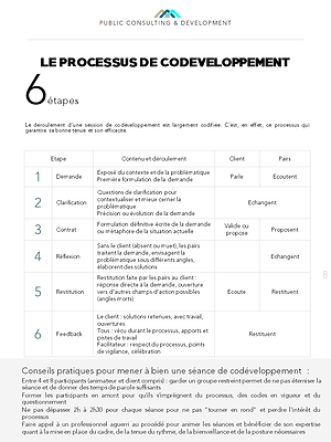 Livre-Blanc-du-Codeveloppement_PCD.png