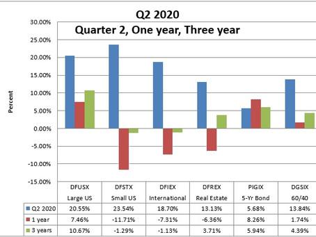 2020 Q2 Newsletter