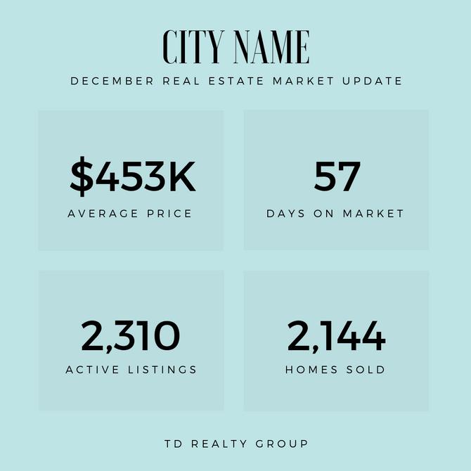 December Housing Market Update