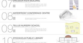 Stokholm Mimari Haritası