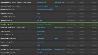 DJ ARISTOCRAT & VICTORIA CHE - Some Day - №31 on Beatport CHILL OUT TOP 100