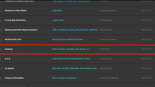 Fantasy - №79 Indie Dance / NuDisco Top 100 Beatport Releases!