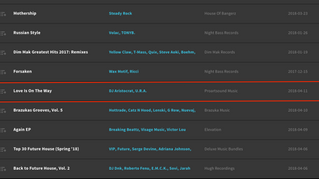 DJ Aristocrat & U.R.A. - Love Is On The Way     / №19 Future House Top 100 Beatport Releases!