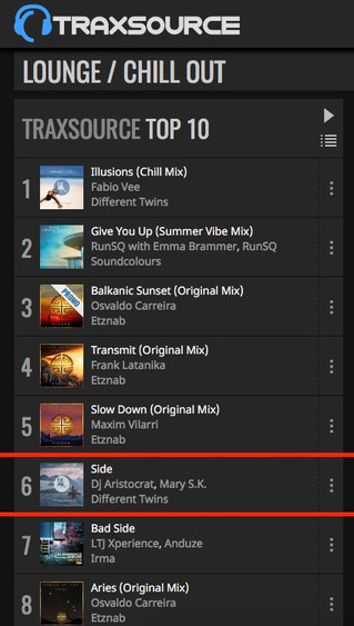 DJ Aristocrat and Mary S.K. - Side № 6 Traxsource Lounge/ Chill Out Chart