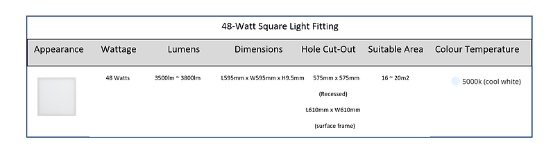 48wattsquare table.PNG