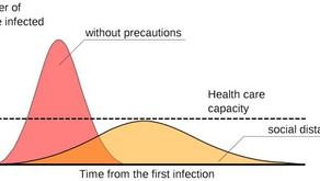 Flattening the Curve - Level & Balance