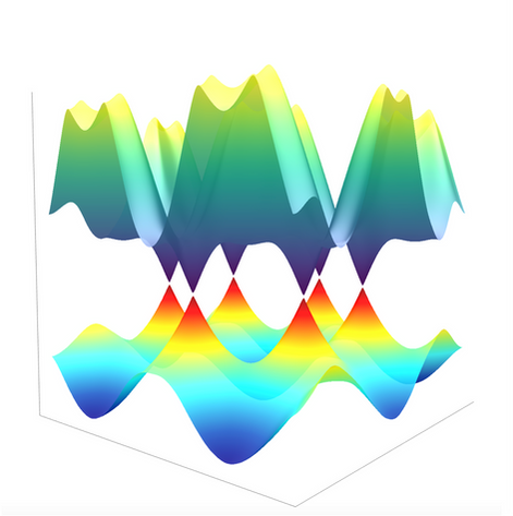Discovery/design of two-dimensional quantum materials