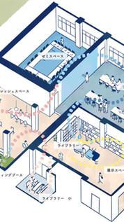 湘南工科大学 AI R&D センター