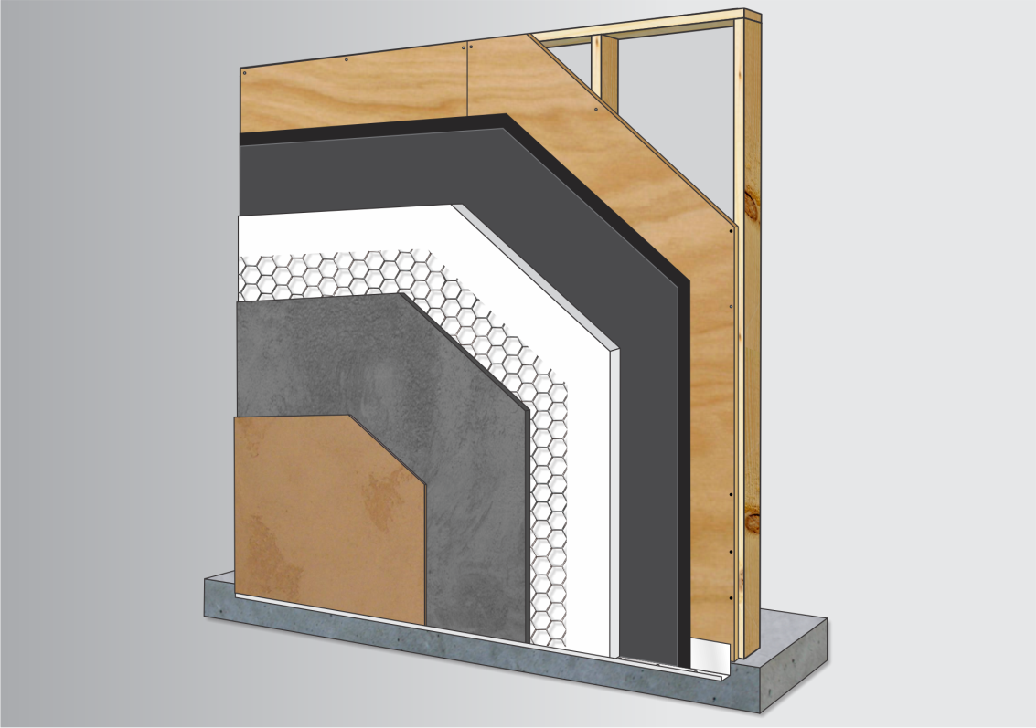 Typical One-Coat System