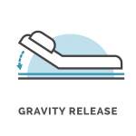 GravityRelease_ergomotion-150x150.png