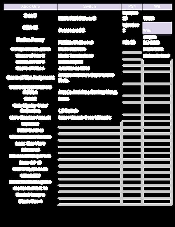 Gamez List.png