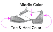 Parts of shoe.png