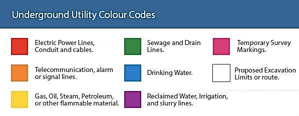 Underground-Utility-Colour-Codes-Diagram