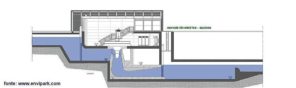 Centrale idroelettrica nell'Environment Park - sezione