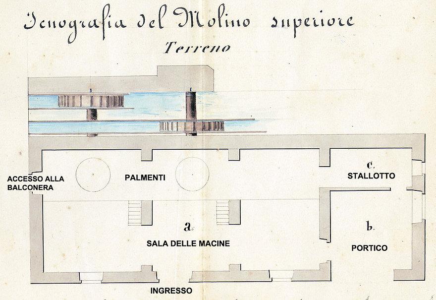 1845---Molino-superiore-PIANOTERRA.jpg