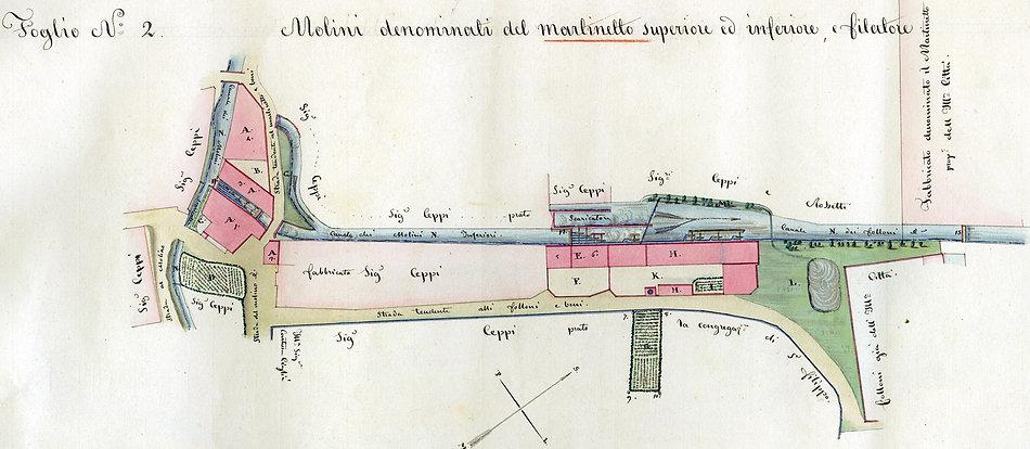 Molini del Martinetto Torino