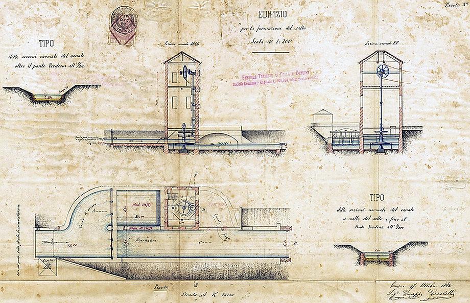 Trasmissione telodinamica al Regio Parco Torino