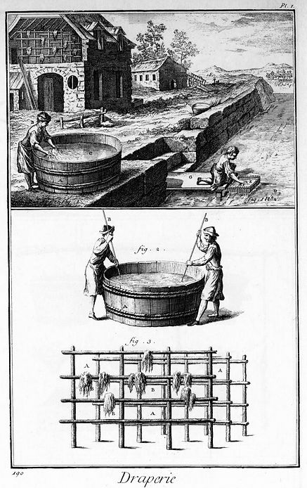 XVIII - Lavatura e sgrassatura dell lana.
