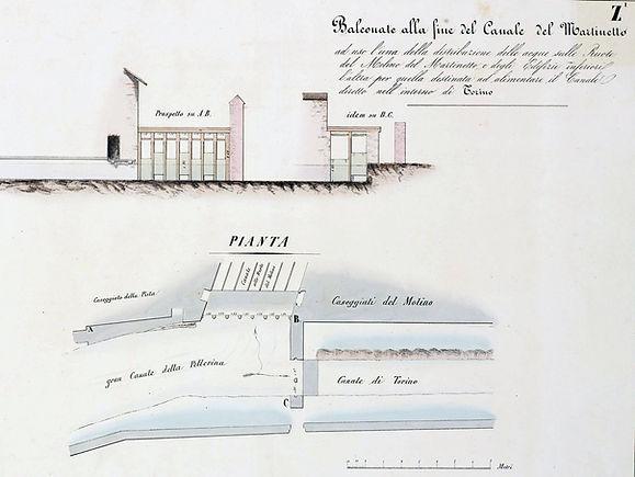 Balconeras di ingress del canale del Martinetto Torino