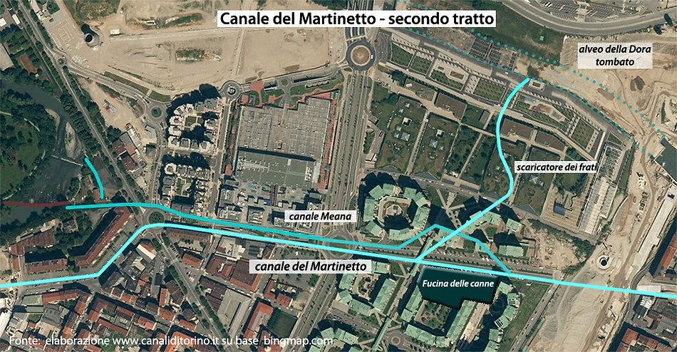 Canale del Martinetto Torino