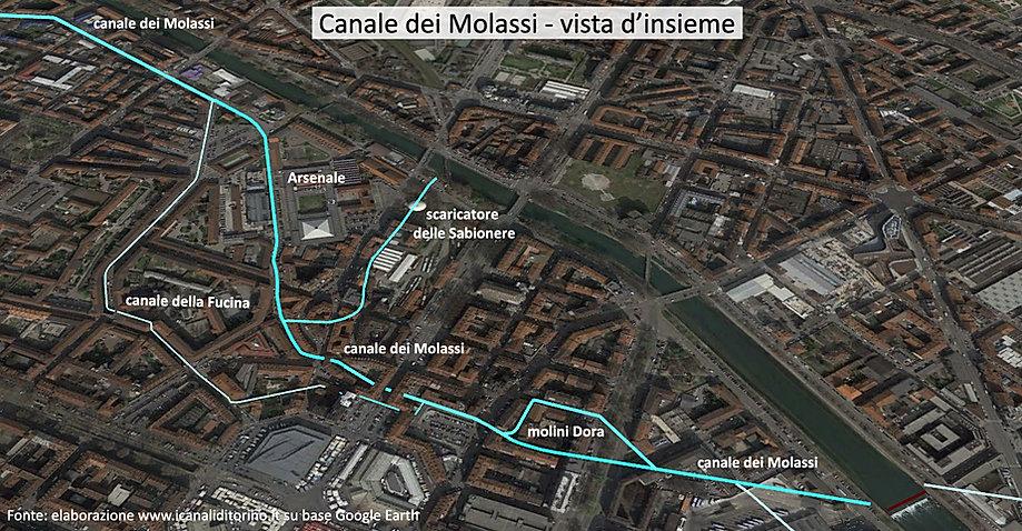 Canale dei Molassi