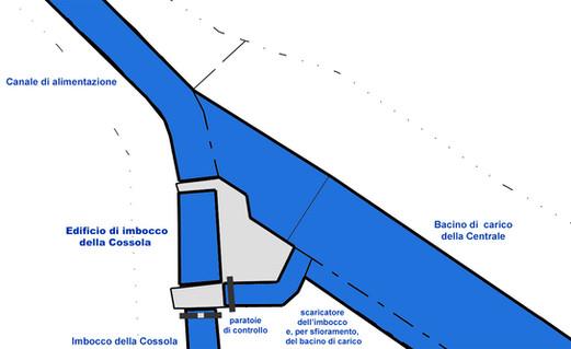 Disegno delle strutture di ripartizione delle acque tra la centrale idroelettrica e la  bealera Cossola