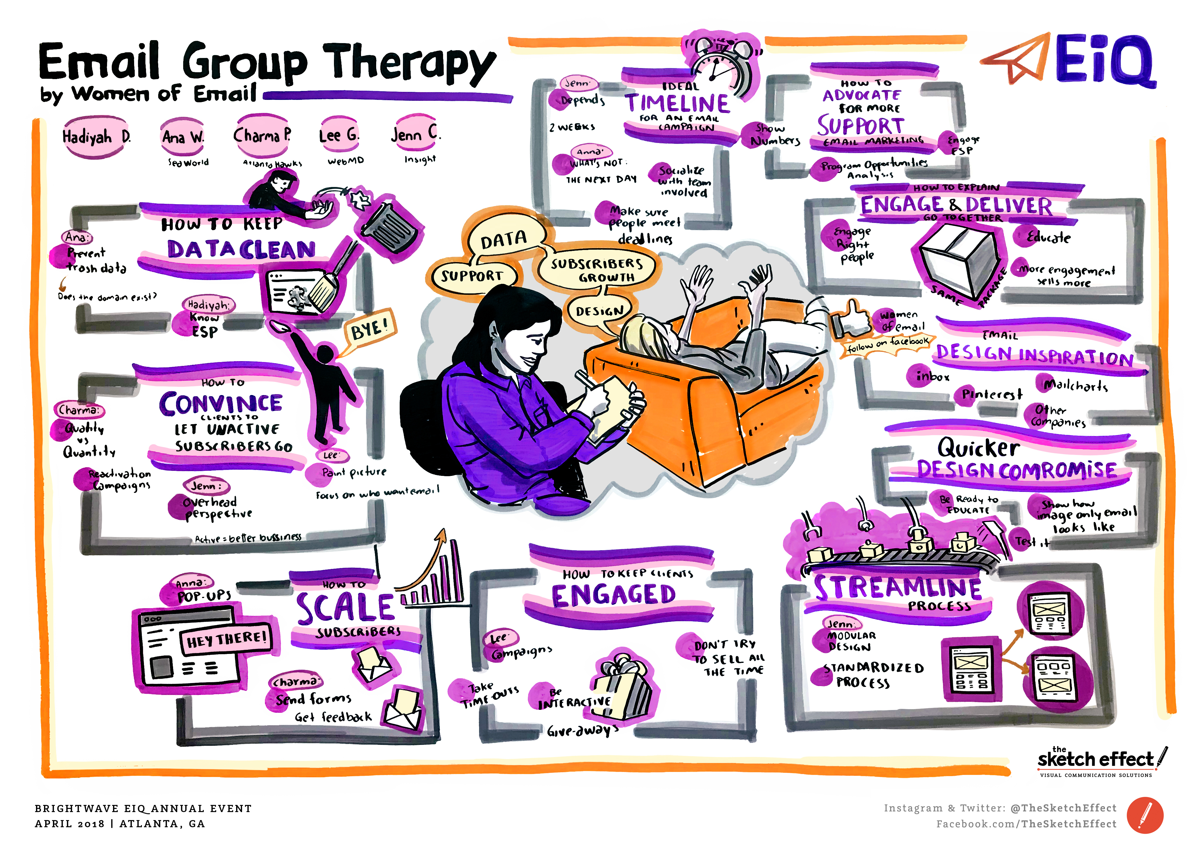 Email Group Therapy