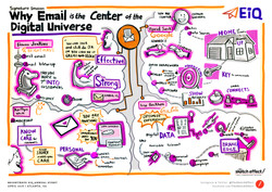 Why Email is the Center