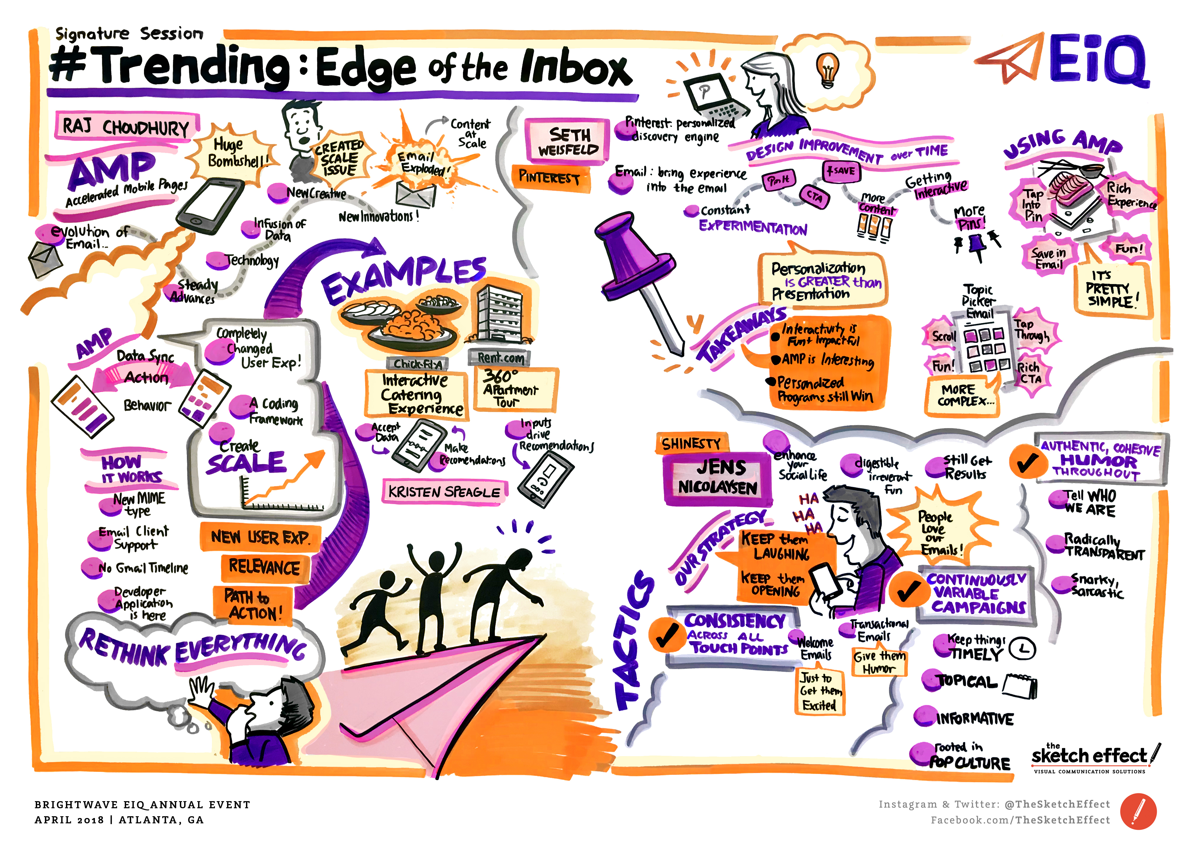 #Trending: Edge of the Inbox