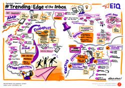#Trending: Edge of the Inbox