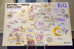 mapping email eco
