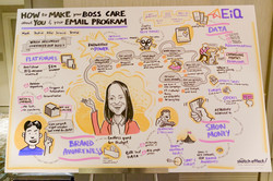 how to make boss care board