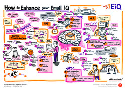 How to Enhance Your Email IQ